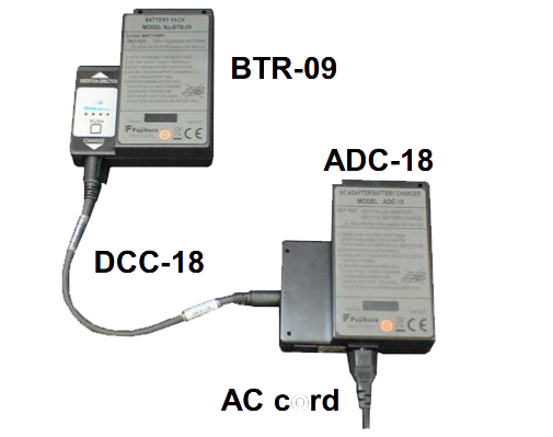 ac-adapter-may-han-cap-quang-fujikura